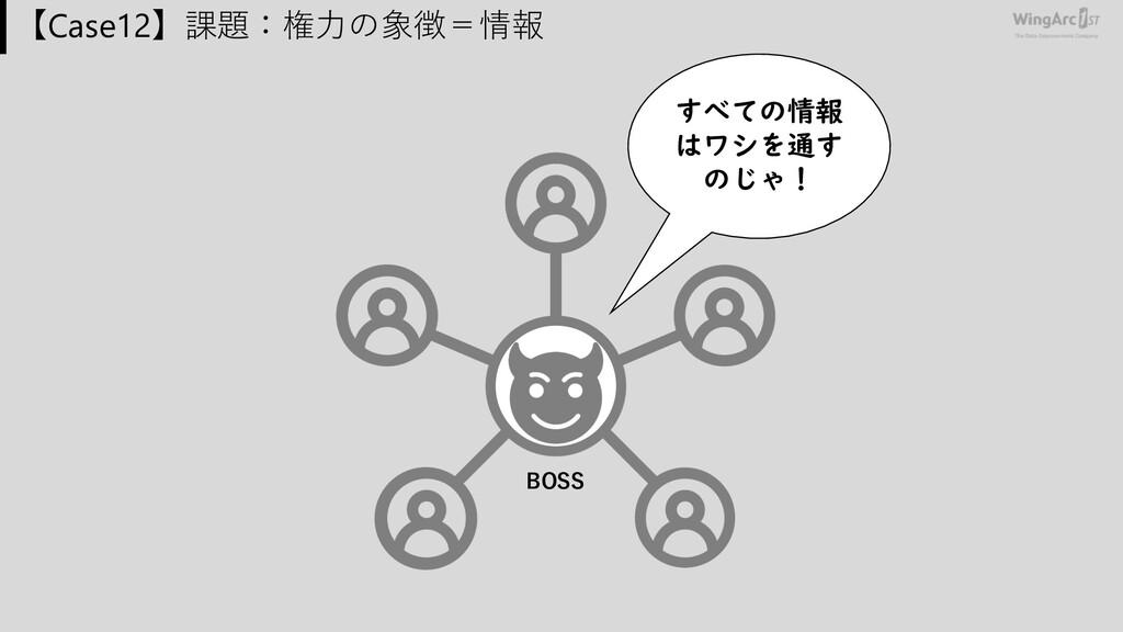 【Case12】課題:権⼒の象徴=情報 BOSS すべての情報 はワシを通す のじゃ!