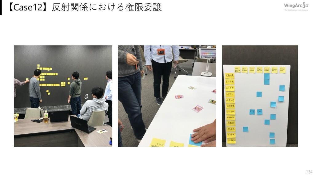 【Case12】反射関係における権限委譲 134