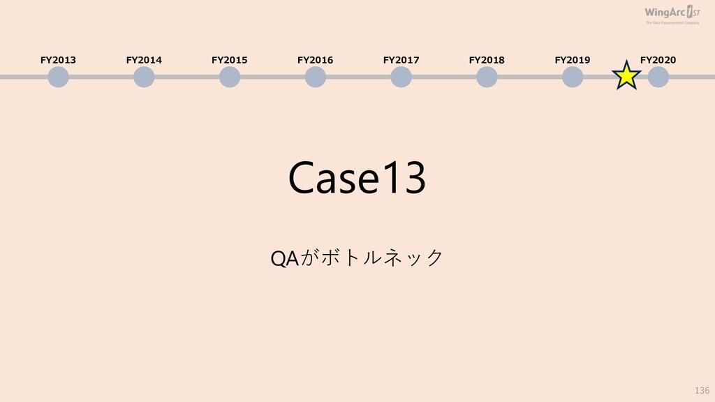 Case13 QAがボトルネック 136 FY2013 FY2014 FY2015 FY201...