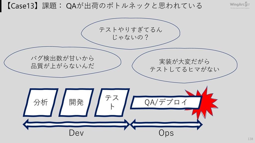【Case13】課題: QAが出荷のボトルネックと思われている 138 分析 開発 テス ト ...