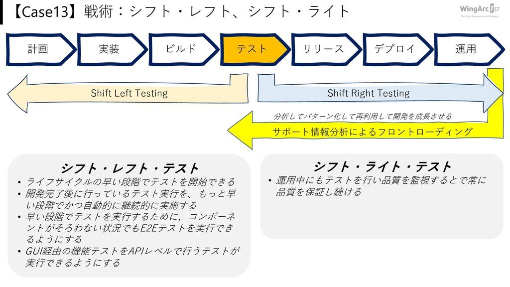 【Case13】戦術:シフト・レフト、シフト・ライト 計画 実装 ビルド テスト リリース デ...
