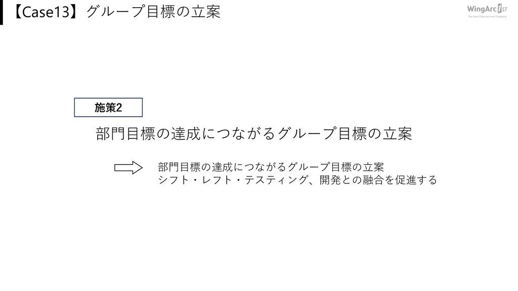 【Case13】グループ⽬標の⽴案 開発とコラボ! 学びを⽌めない! 部⾨⽬標の達成につながる...