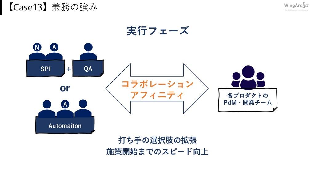 【Case13】兼務の強み コラボレーション アフィニティ 実⾏フェーズ or + SPI N...