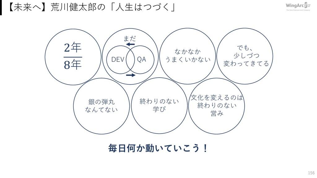 【未来へ】荒川健太郎の「⼈⽣はつづく」 156 2年 8年 でも、 少しづつ 変わってきてる ...