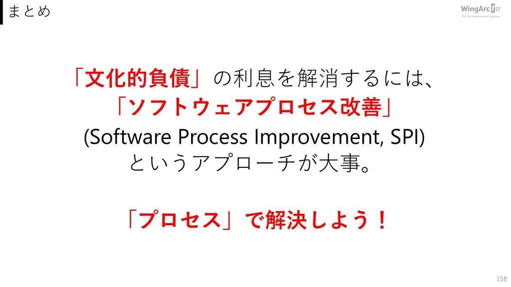 まとめ 「⽂化的負債」の利息を解消するには、 「ソフトウェアプロセス改善」 (Software...