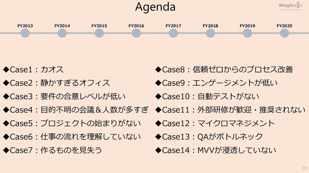 19 uCase1︓カオス uCase2︓静かすぎるオフィス uCase3︓要件の合意レベルが...