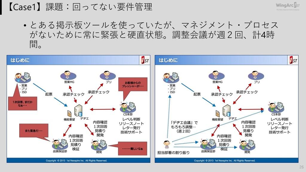 【Case1】課題:回ってない要件管理 • とある掲⽰板ツールを使っていたが、マネジメント・プ...