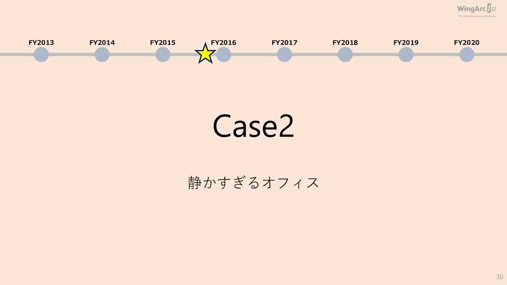 Case2 静かすぎるオフィス 30 FY2013 FY2014 FY2015 FY2016 ...