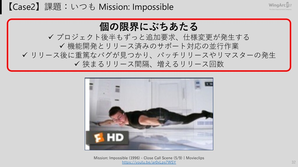 【Case2】課題:いつも Mission: Impossible 32 Mission: I...