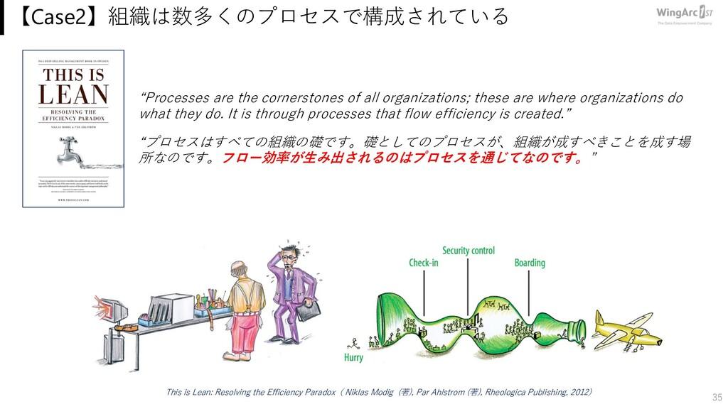 【Case2】組織は数多くのプロセスで構成されている 35 This is Lean: Res...