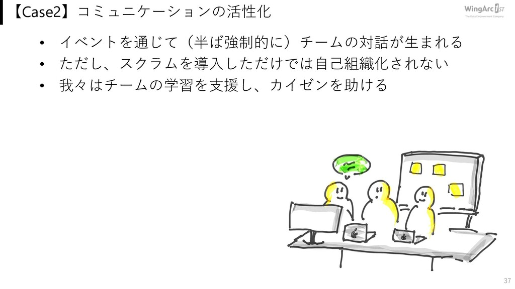 【Case2】コミュニケーションの活性化 • イベントを通じて(半ば強制的に)チームの対話が⽣...