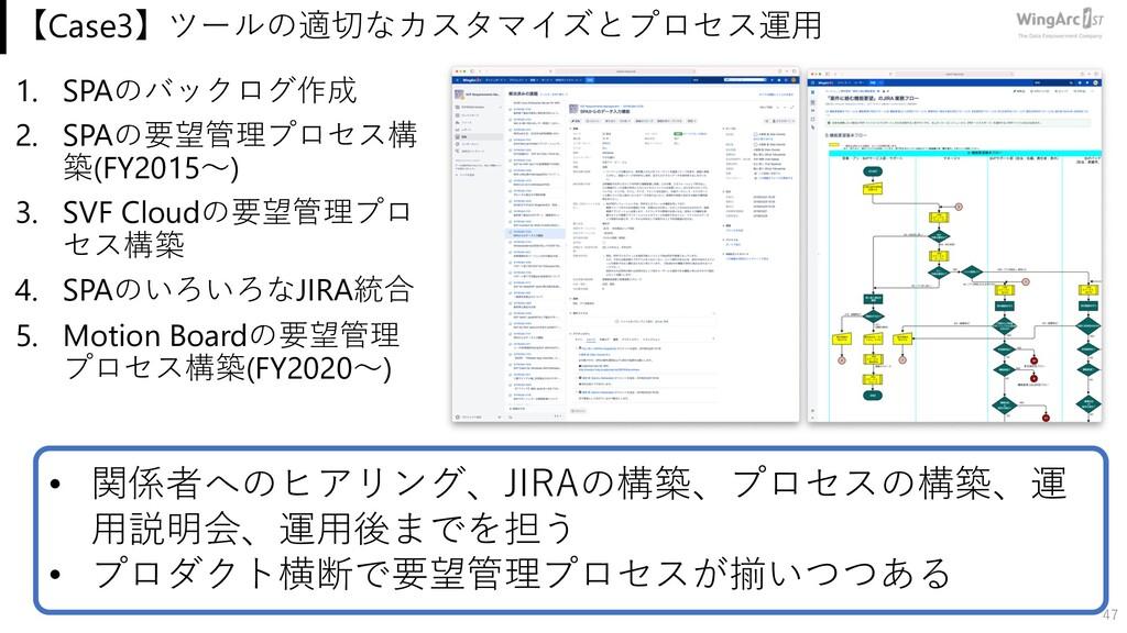 【Case3】ツールの適切なカスタマイズとプロセス運⽤ 1. SPAのバックログ作成 2. S...
