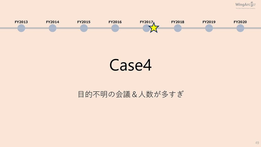 Case4 ⽬的不明の会議&⼈数が多すぎ 49 FY2013 FY2014 FY2015 FY...