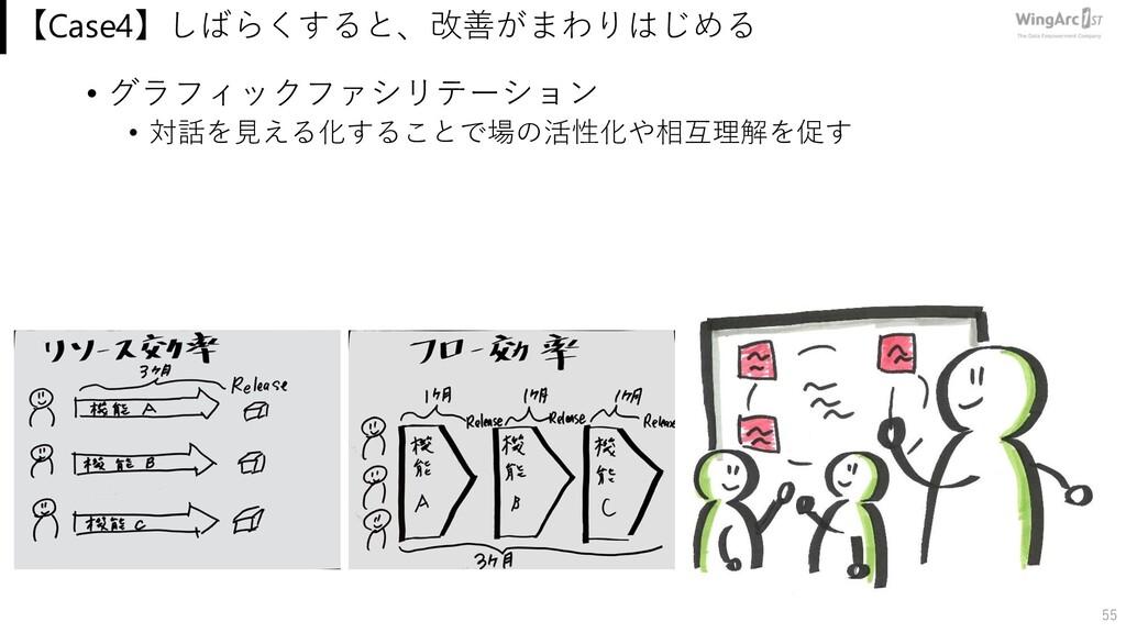 【Case4】しばらくすると、改善がまわりはじめる • グラフィックファシリテーション • 対...