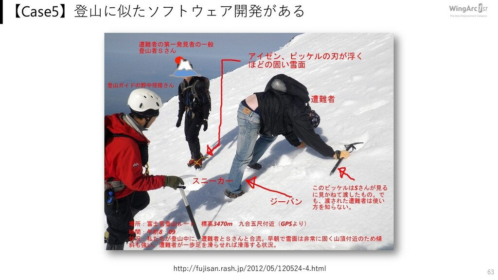 【Case5】登⼭に似たソフトウェア開発がある 63 http://fujisan.rash....