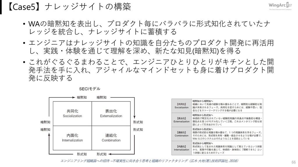 【Case5】ナレッジサイトの構築 • WAの暗黙知を表出し、プロダクト毎にバラバラに形式知化...