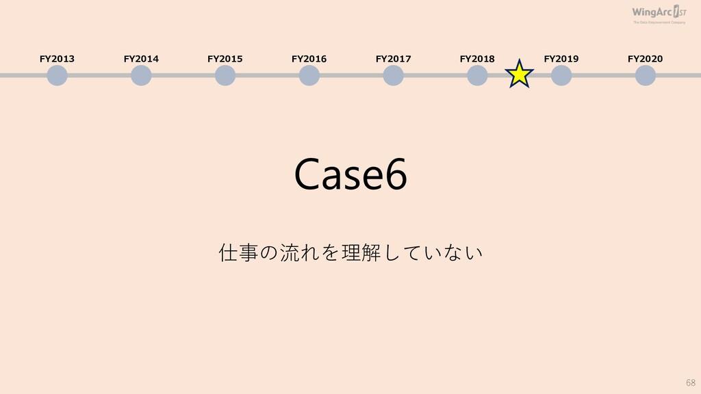 Case6 仕事の流れを理解していない 68 FY2013 FY2014 FY2015 FY2...