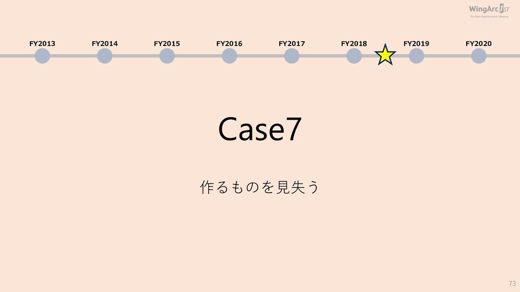 Case7 作るものを⾒失う 73 FY2013 FY2014 FY2015 FY2016 F...