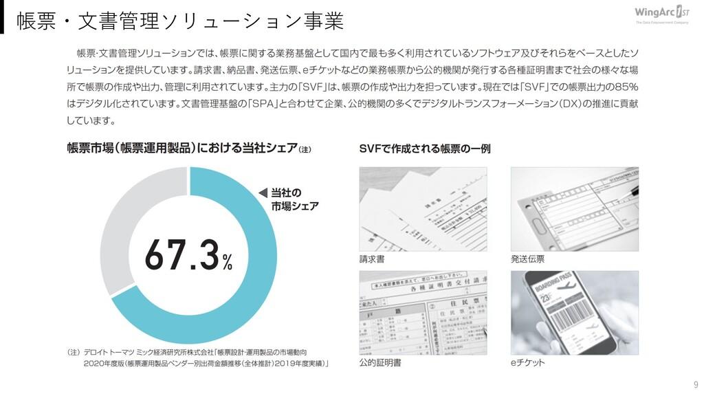 9 帳票・⽂書管理ソリューション事業
