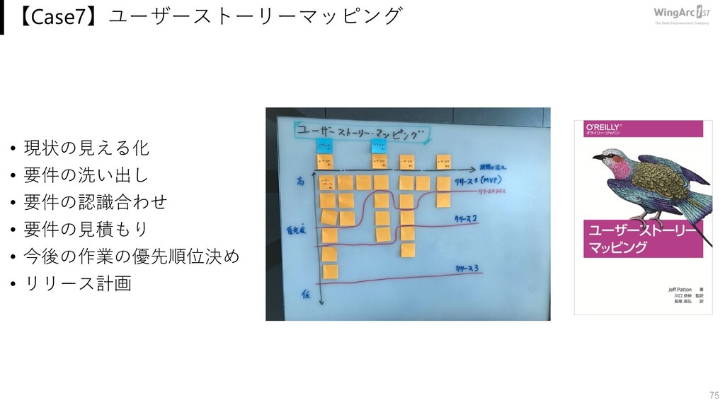 【Case7】ユーザーストーリーマッピング • 現状の⾒える化 • 要件の洗い出し • 要件の...