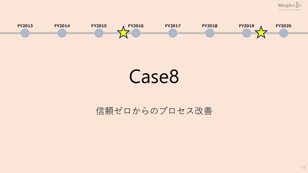 Case8 信頼ゼロからのプロセス改善 77 FY2013 FY2014 FY2015 FY2...