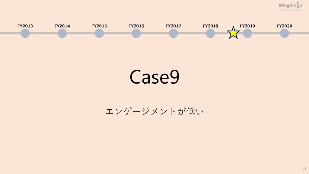 Case9 エンゲージメントが低い 81 FY2013 FY2014 FY2015 FY201...