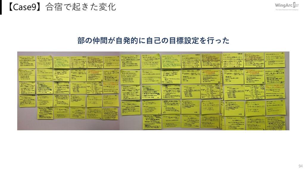 【Case9】合宿で起きた変化 94 部の仲間が⾃発的に⾃⼰の⽬標設定を⾏った