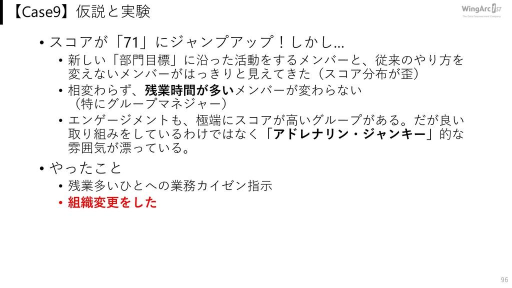【Case9】仮説と実験 • スコアが「71」にジャンプアップ!しかし… • 新しい「部⾨⽬標...