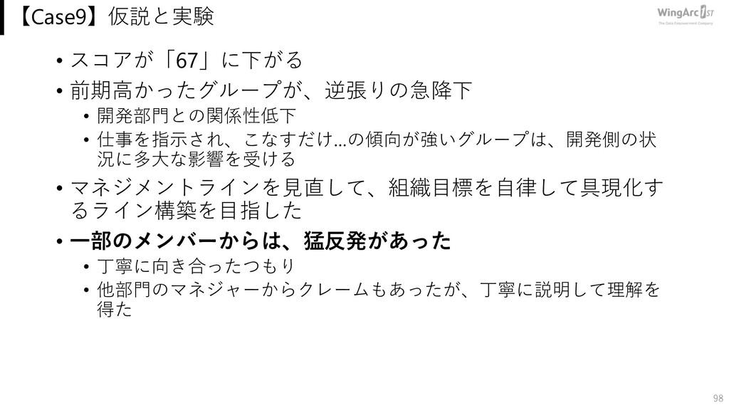 【Case9】仮説と実験 • スコアが「67」に下がる • 前期⾼かったグループが、逆張りの急...