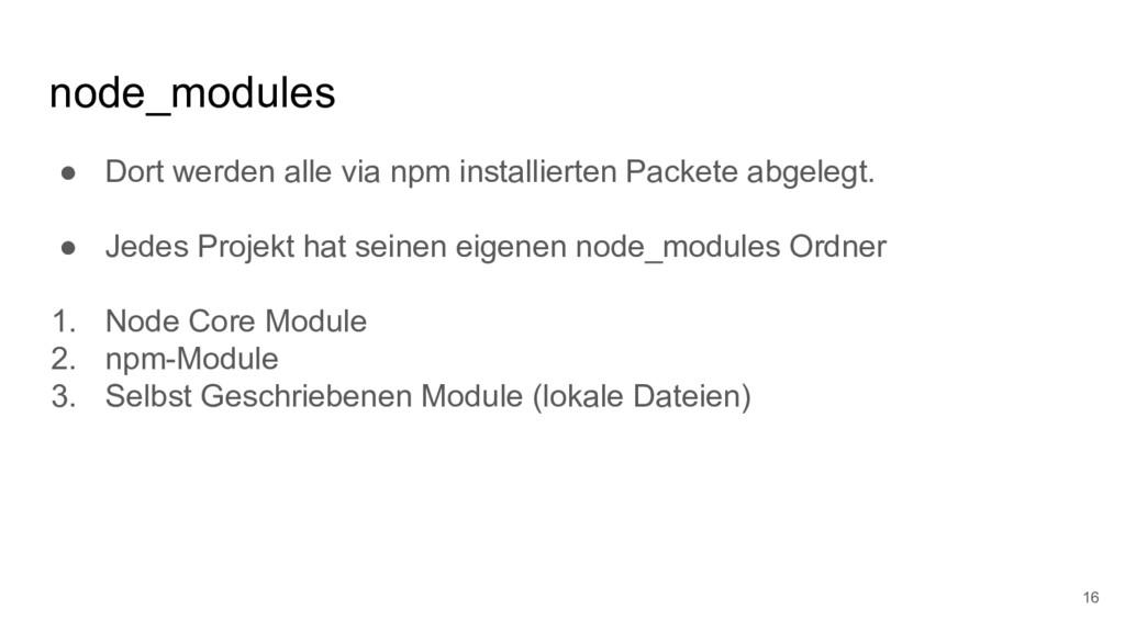 node_modules ● Dort werden alle via npm install...