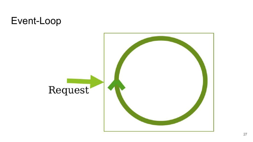 Event-Loop 27