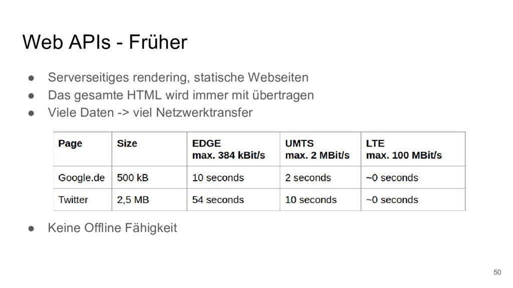 Web APIs - Früher ● Serverseitiges rendering, s...