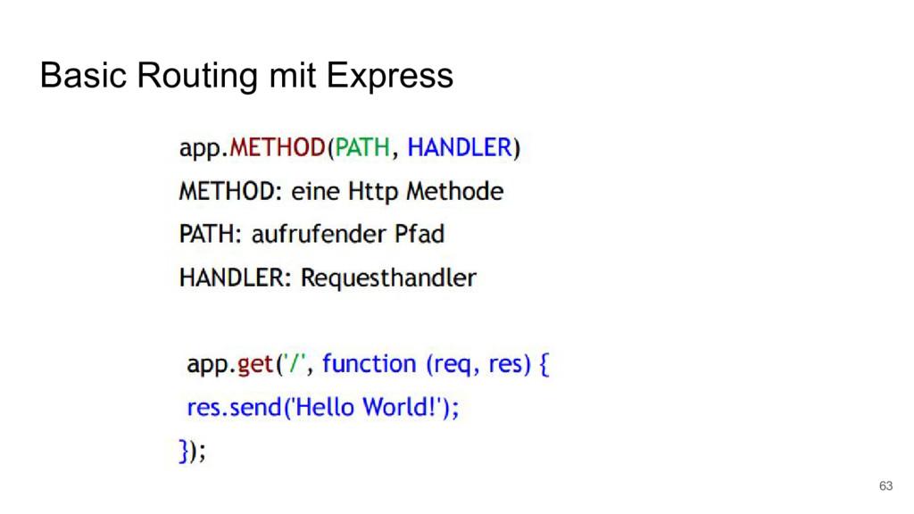 Basic Routing mit Express 63