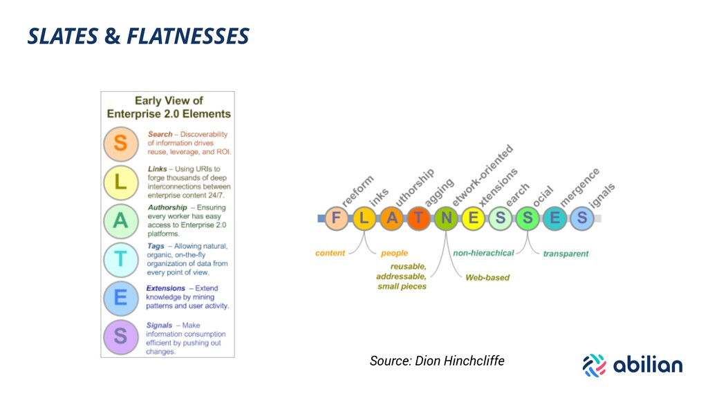 SLATES & FLATNESSES Source: Dion Hinchcliffe