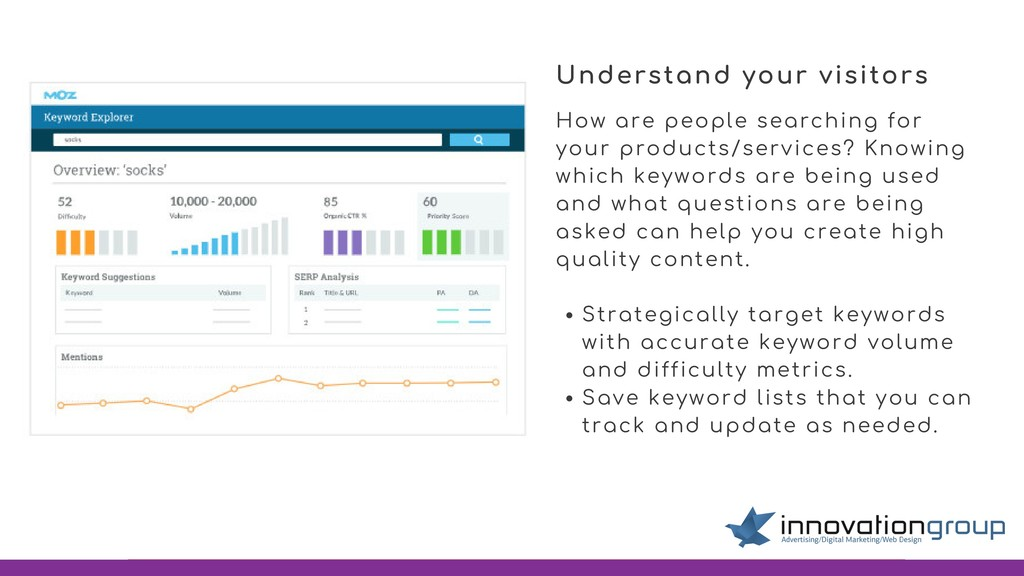 How are people searching for your products/serv...