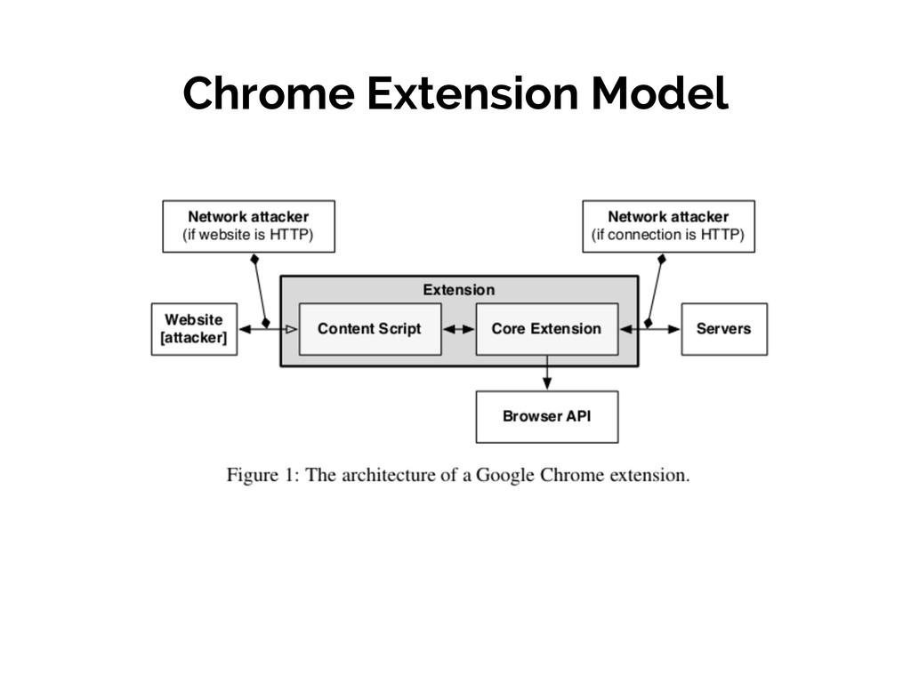 Chrome Extension Model