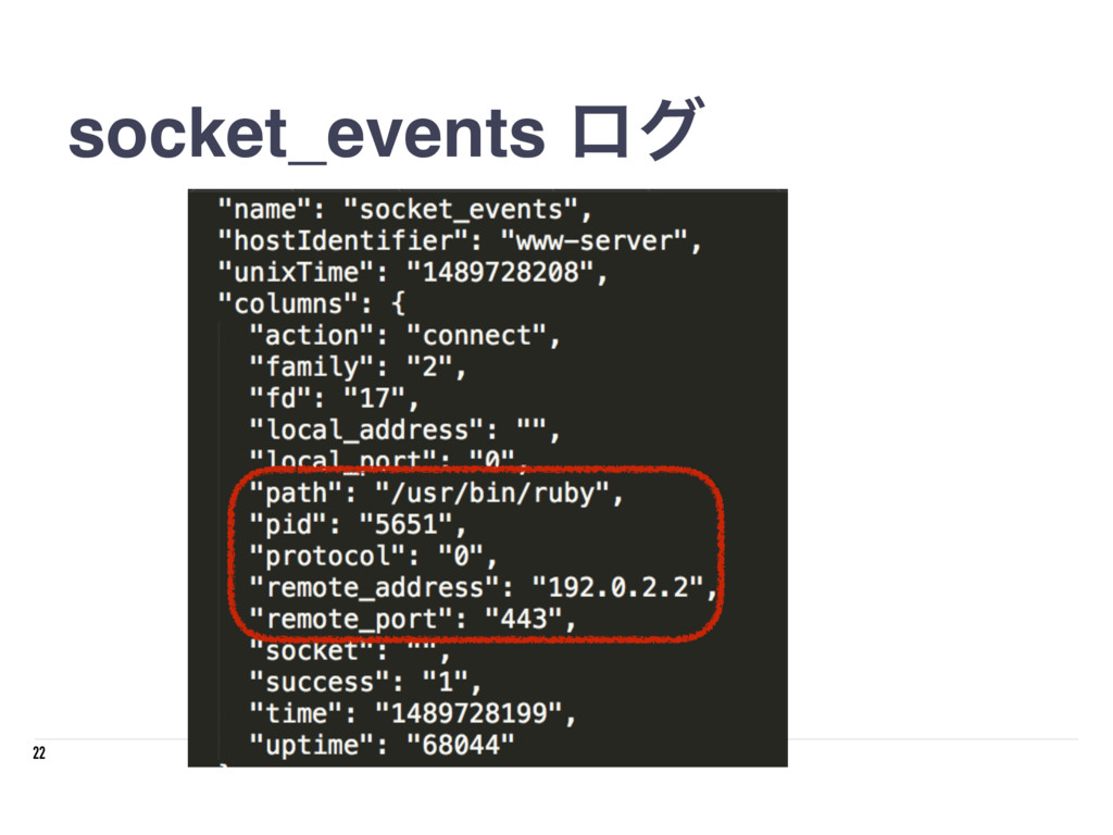 22 socket_events ϩά