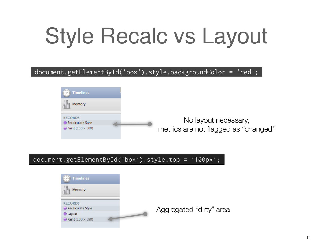 Style Recalc vs Layout document.getElementById(...