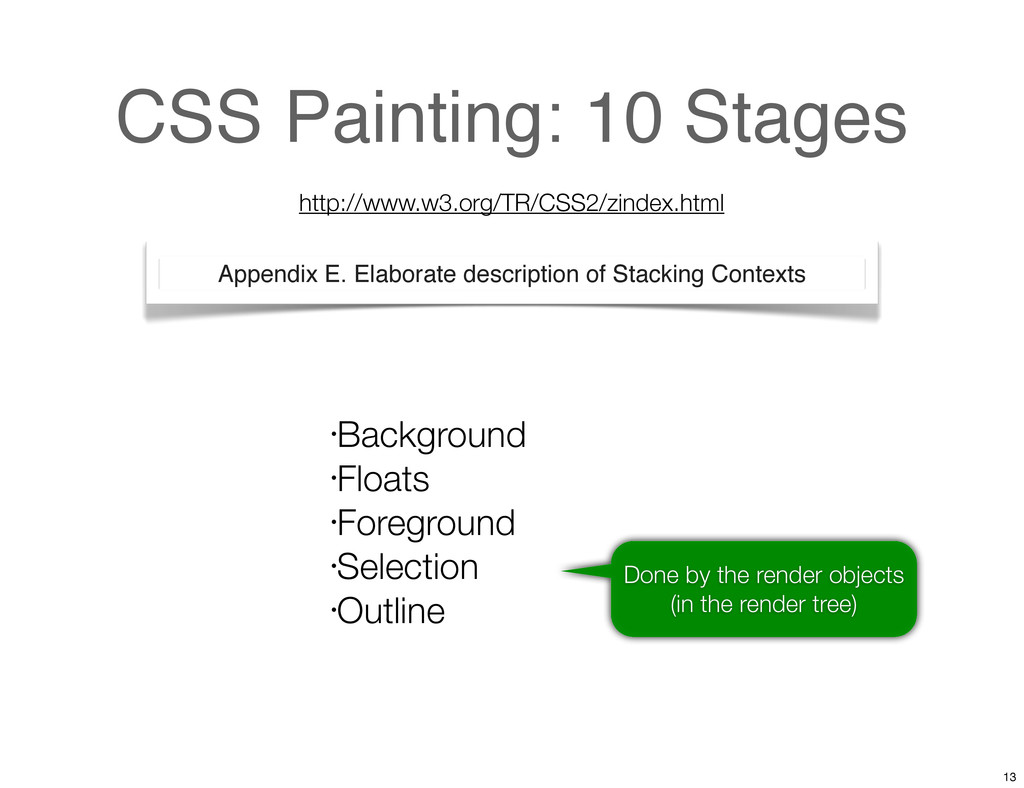 CSS Painting: 10 Stages http://www.w3.org/TR/CS...