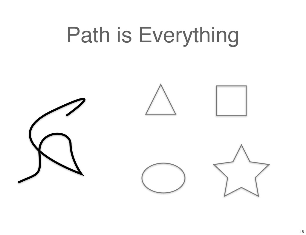Path is Everything 15