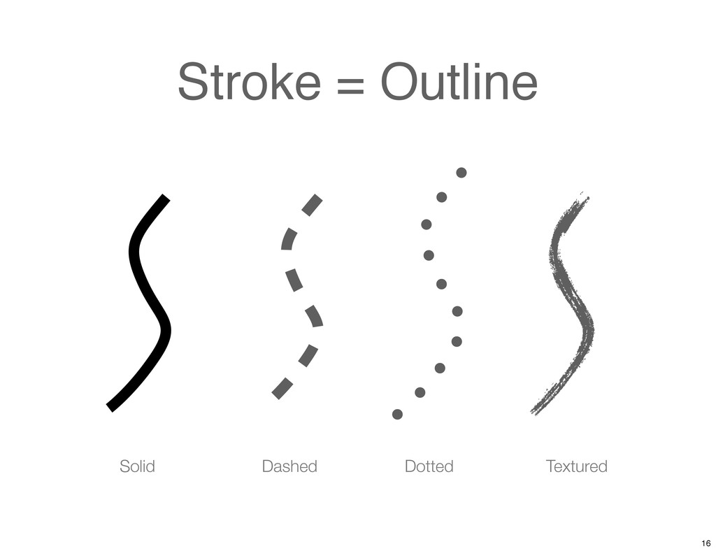 Stroke = Outline Solid Dashed Dotted Textured 16