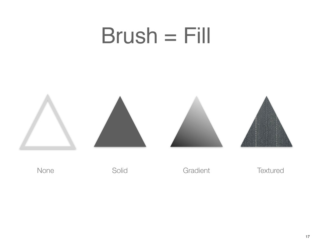 Brush = Fill Solid None Gradient Textured 17