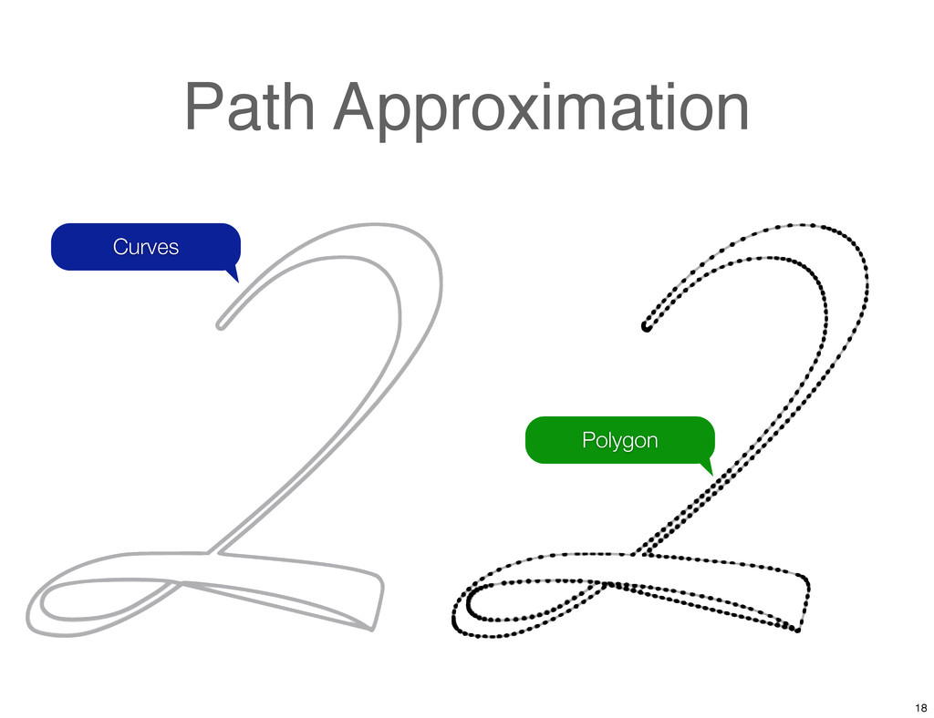 Path Approximation Curves Polygon 18