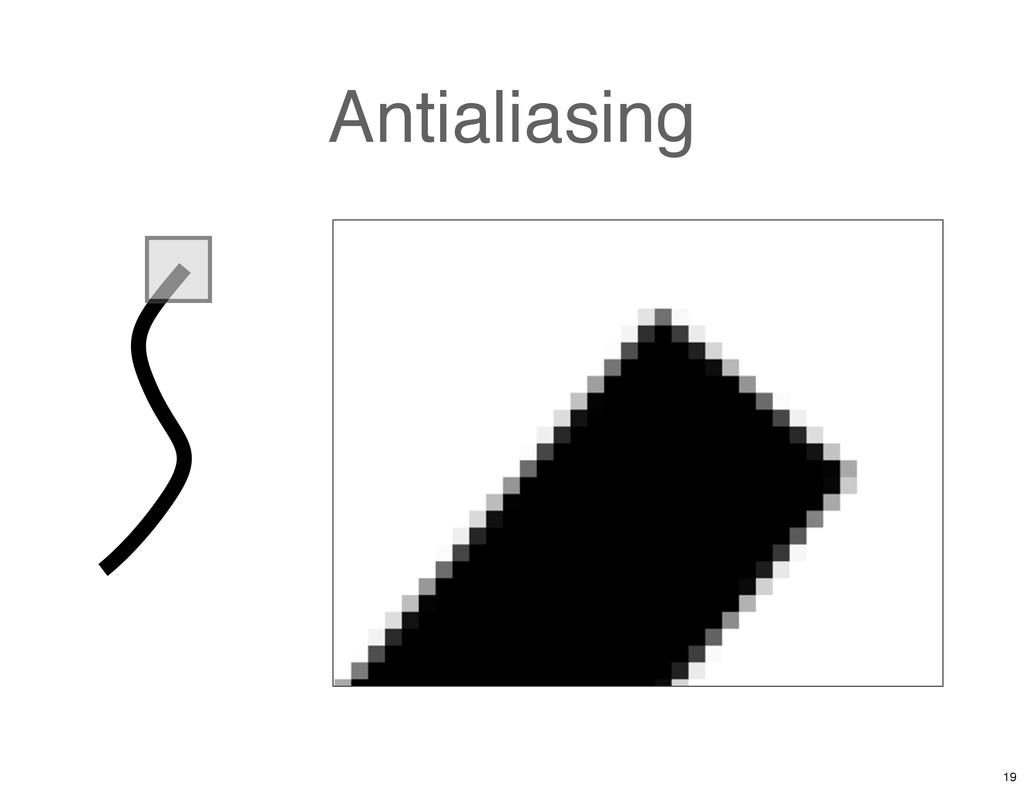Antialiasing 19