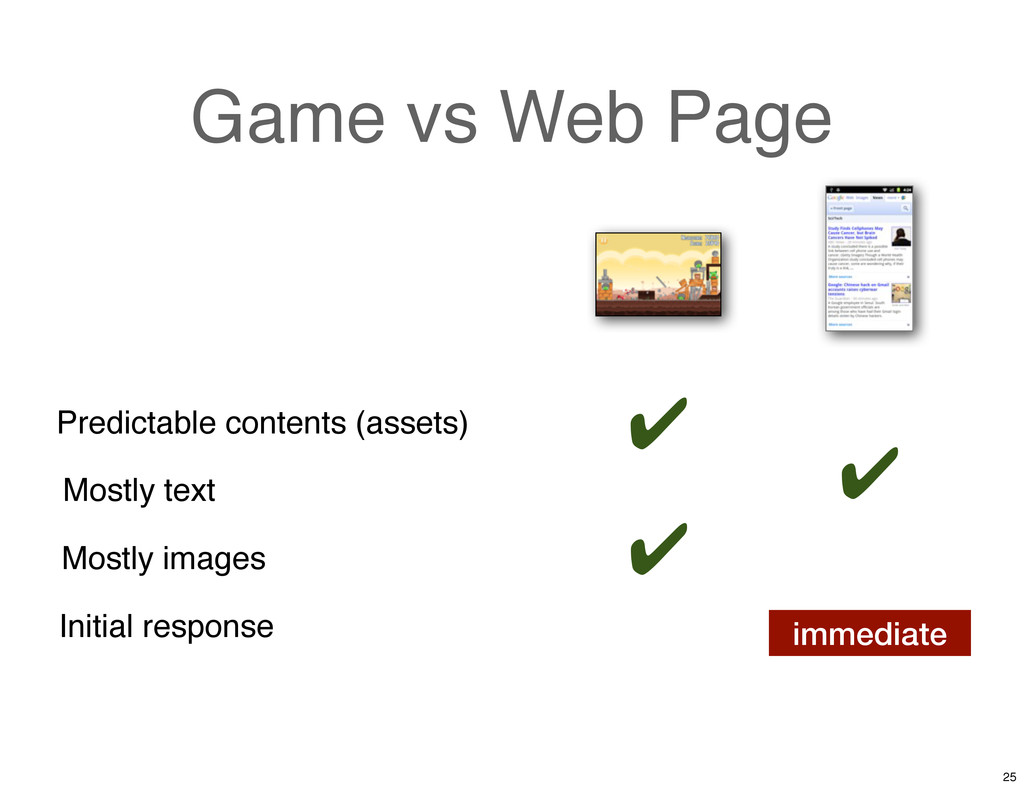 Game vs Web Page Predictable contents (assets) ...