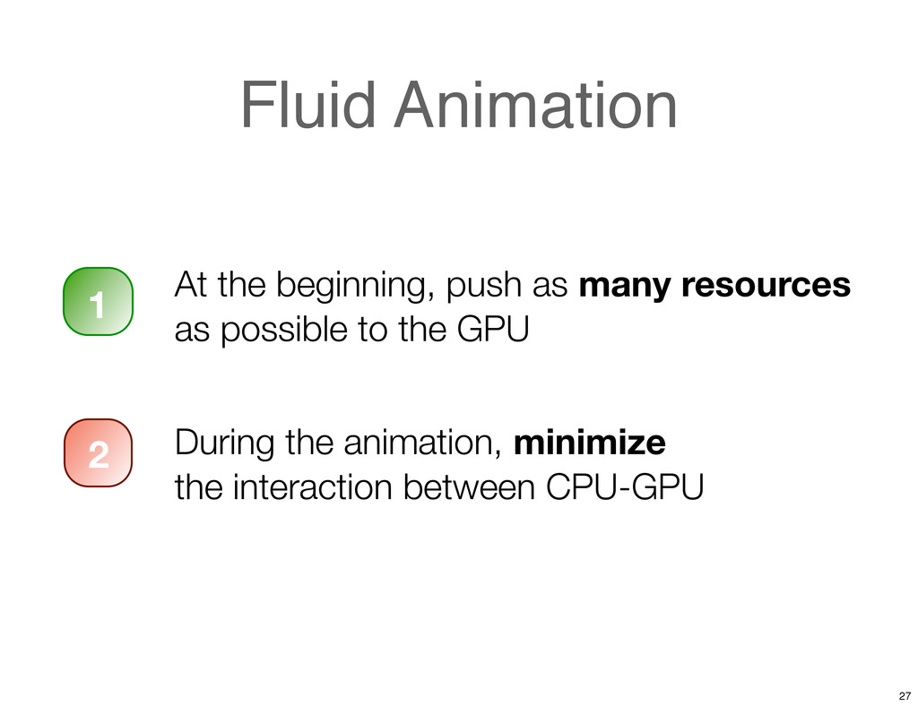 Fluid Animation At the beginning, push as many ...