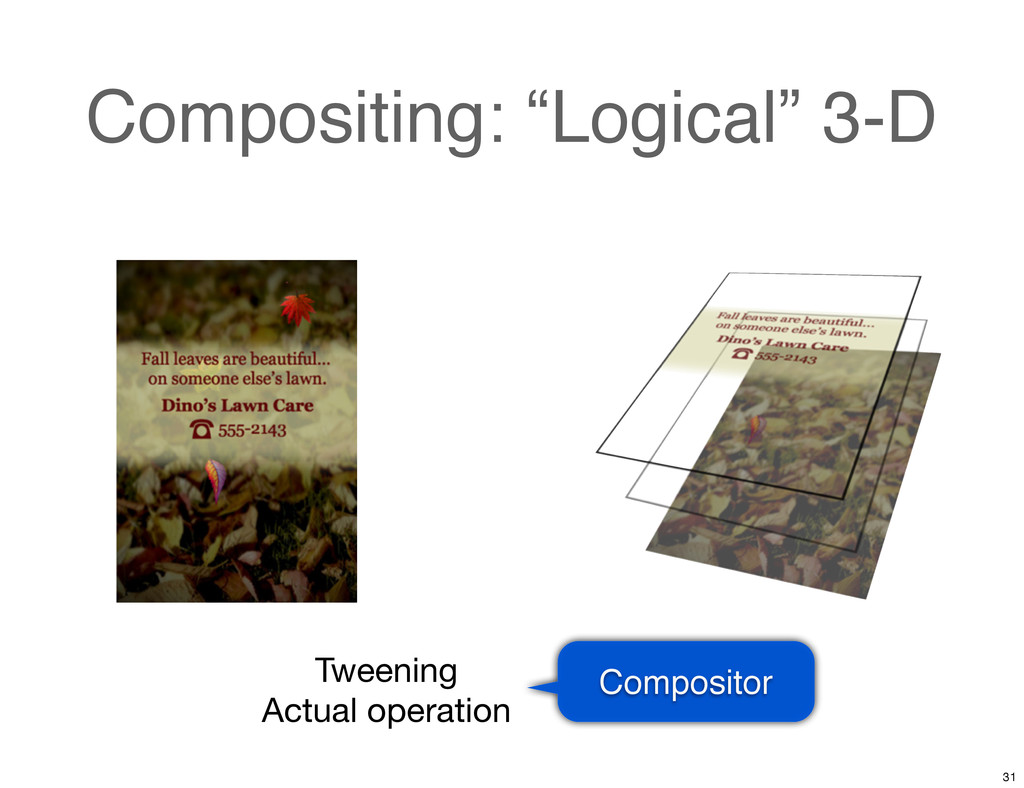 "Compositing: ""Logical"" 3-D Compositor Tweening ..."