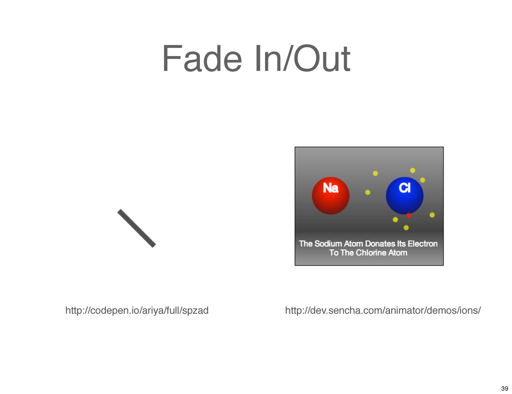 Fade In/Out http://dev.sencha.com/animator/demo...