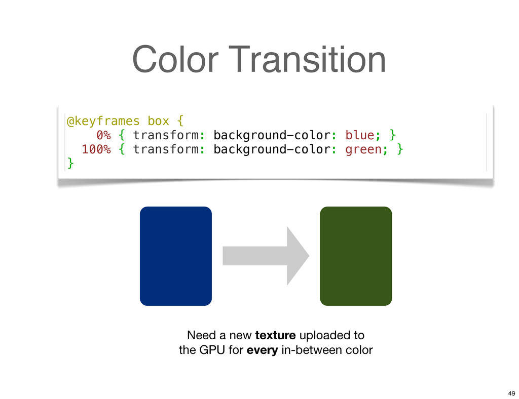Color Transition @keyframes box { 0% { transfor...
