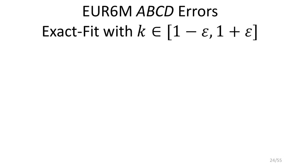 EUR6M ABCD Errors Exact-Fit with  ∈ [1 − , 1 + ...